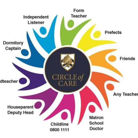 The Boundary Oak School Circle of Care